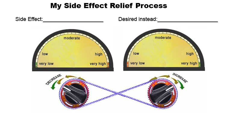 side-effect-controls