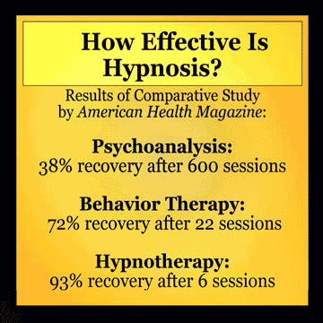 hypnosis effectiveness