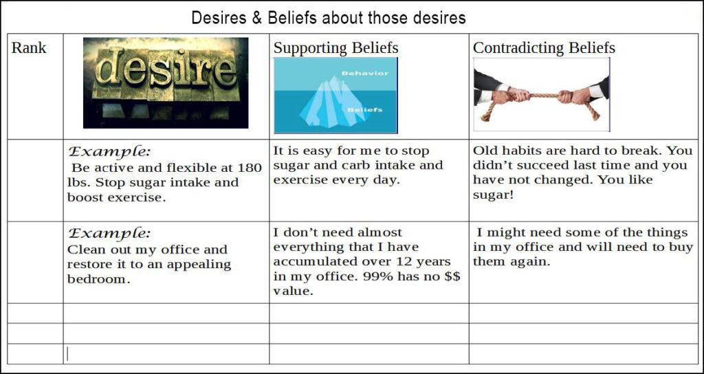 RRR-desire-table